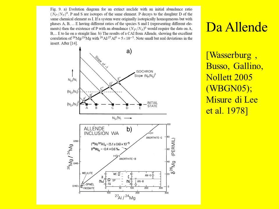 [Wasserburg, Busso, Gallino, Nollett 2005 (WBGN05); Misure di Lee et al. 1978] Da Allende