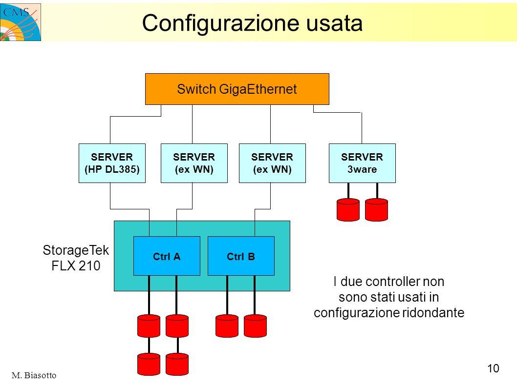 10 M. Biasotto Configurazione usata Ctrl A SERVER (HP DL385) SERVER (ex WN) SERVER (ex WN) SERVER 3ware Switch GigaEthernet Ctrl B StorageTek FLX 210