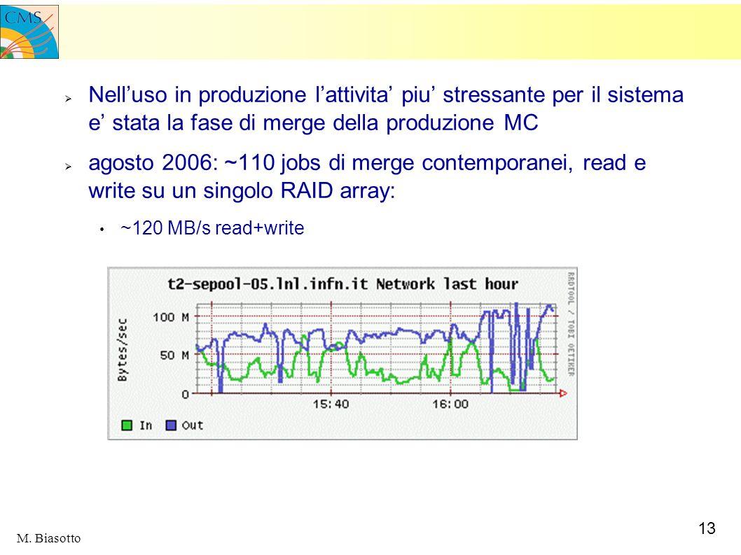 13 M. Biasotto Nelluso in produzione lattivita piu stressante per il sistema e stata la fase di merge della produzione MC agosto 2006: ~110 jobs di me