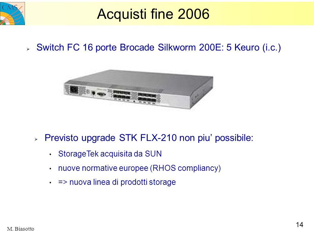 14 M. Biasotto Acquisti fine 2006 Switch FC 16 porte Brocade Silkworm 200E: 5 Keuro (i.c.) Previsto upgrade STK FLX-210 non piu possibile: StorageTek