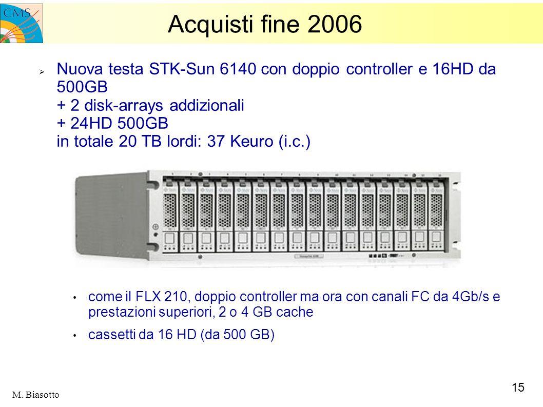 15 M. Biasotto Acquisti fine 2006 Nuova testa STK-Sun 6140 con doppio controller e 16HD da 500GB + 2 disk-arrays addizionali + 24HD 500GB in totale 20