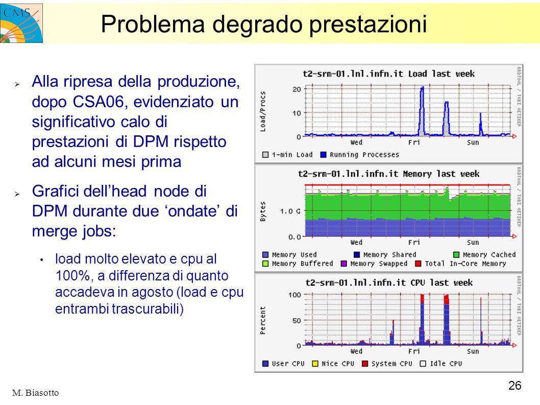 26 M. Biasotto Problema degrado prestazioni Alla ripresa della produzione, dopo CSA06, evidenziato un significativo calo di prestazioni di DPM rispett