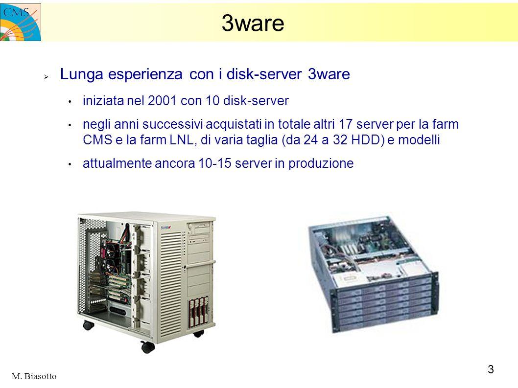 3 M. Biasotto 3ware Lunga esperienza con i disk-server 3ware iniziata nel 2001 con 10 disk-server negli anni successivi acquistati in totale altri 17