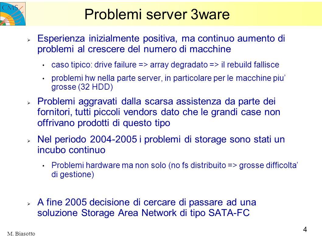 4 M. Biasotto Problemi server 3ware Esperienza inizialmente positiva, ma continuo aumento di problemi al crescere del numero di macchine caso tipico: