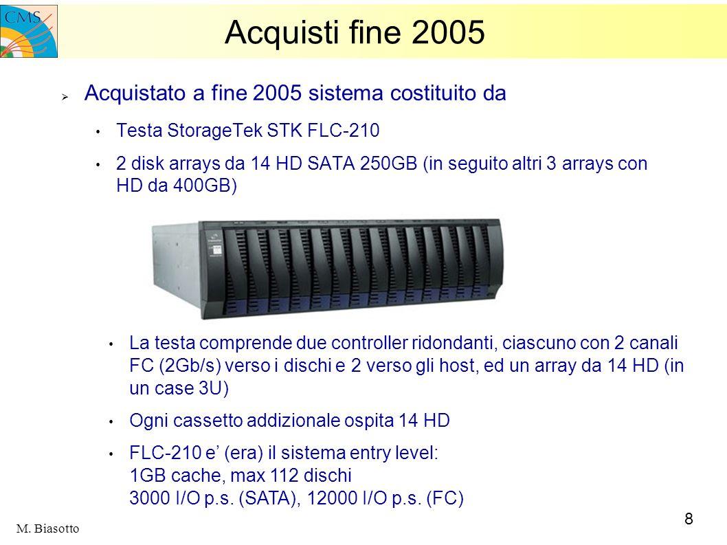 8 M. Biasotto Acquisti fine 2005 Acquistato a fine 2005 sistema costituito da Testa StorageTek STK FLC-210 2 disk arrays da 14 HD SATA 250GB (in segui