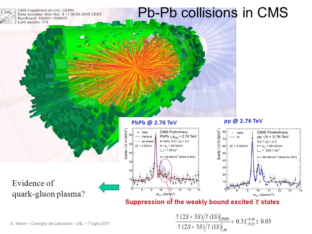 G. Maron – Consiglio dei Laboratori – LNL – 7 luglio 2011 11 Pb-Pb collisions in CMS Evidence of quark-gluon plasma?