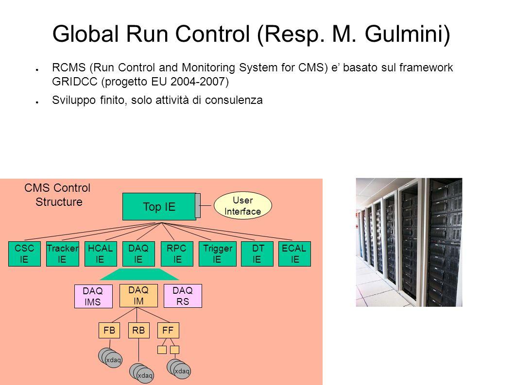 G. Maron – Consiglio dei Laboratori – LNL – 7 luglio 2011 Global Run Control (Resp.