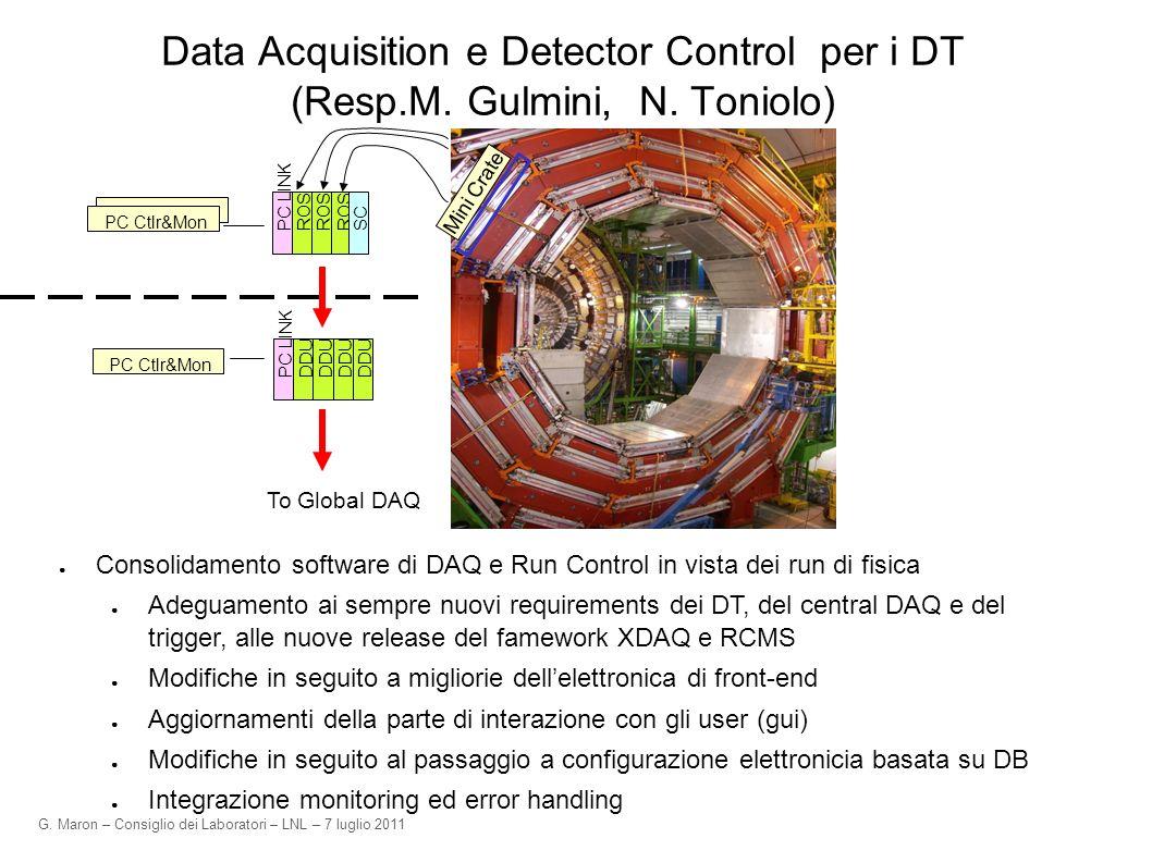 G. Maron – Consiglio dei Laboratori – LNL – 7 luglio 2011 Data Acquisition e Detector Control per i DT (Resp.M. Gulmini, N. Toniolo) Mini Crate ROS PC