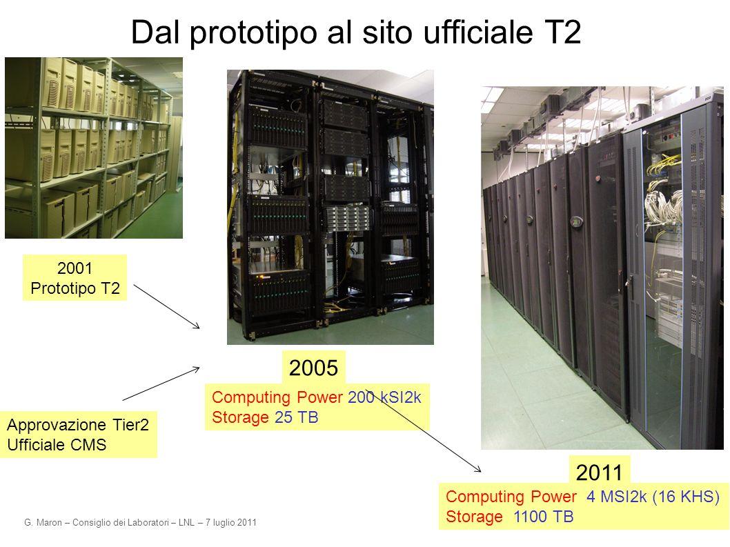 G. Maron – Consiglio dei Laboratori – LNL – 7 luglio 2011 Dal prototipo al sito ufficiale T2 2005 2011 2001 Prototipo T2 Computing Power 200 kSI2k Sto