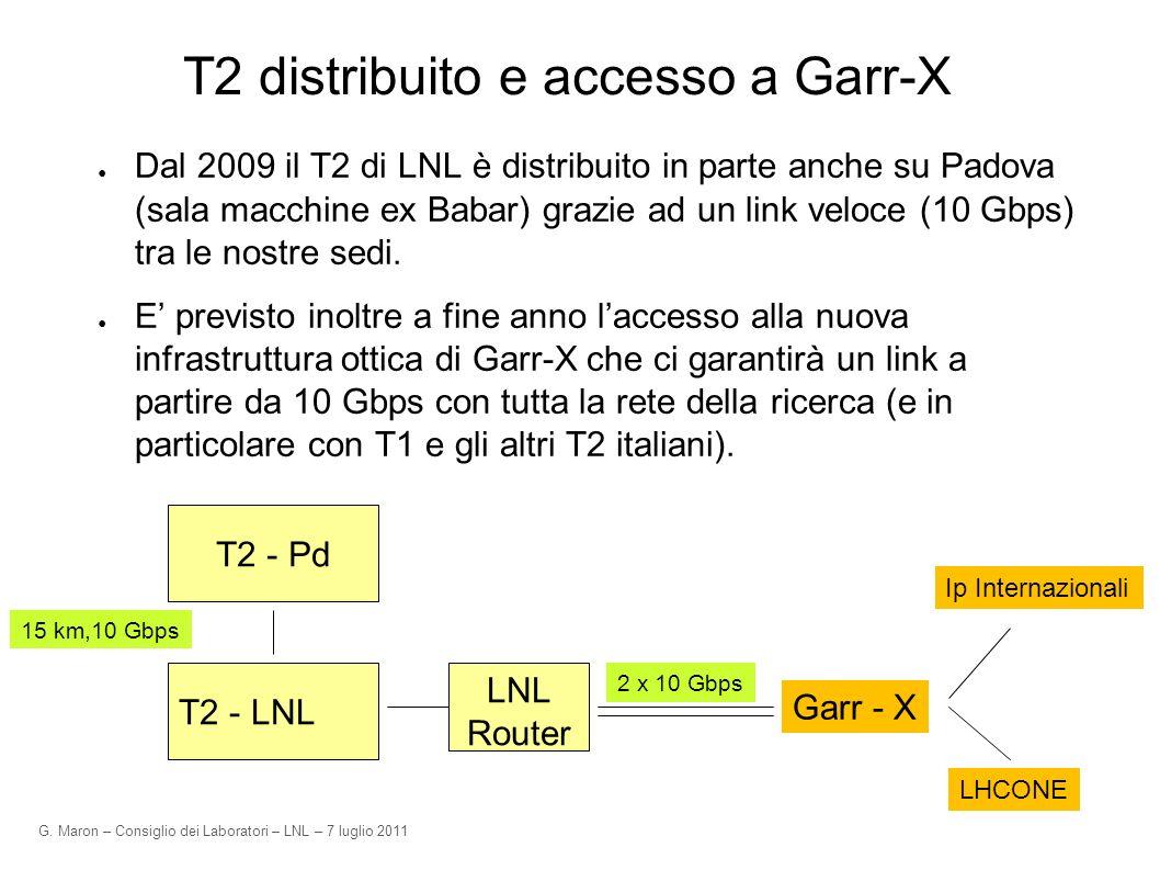 G. Maron – Consiglio dei Laboratori – LNL – 7 luglio 2011 T2 distribuito e accesso a Garr-X Dal 2009 il T2 di LNL è distribuito in parte anche su Pado