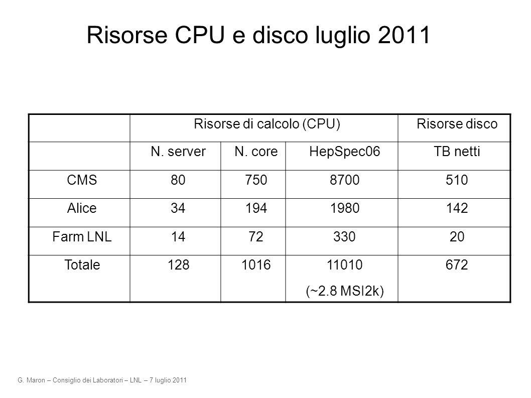 G. Maron – Consiglio dei Laboratori – LNL – 7 luglio 2011 Risorse CPU e disco luglio 2011 Risorse di calcolo (CPU)Risorse disco N. serverN. coreHepSpe