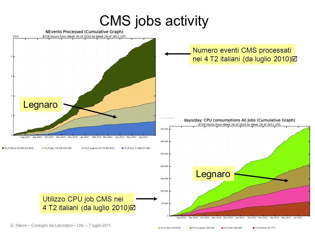 G. Maron – Consiglio dei Laboratori – LNL – 7 luglio 2011 CMS jobs activity Numero eventi CMS processati nei 4 T2 italiani (da luglio 2010) Utilizzo C