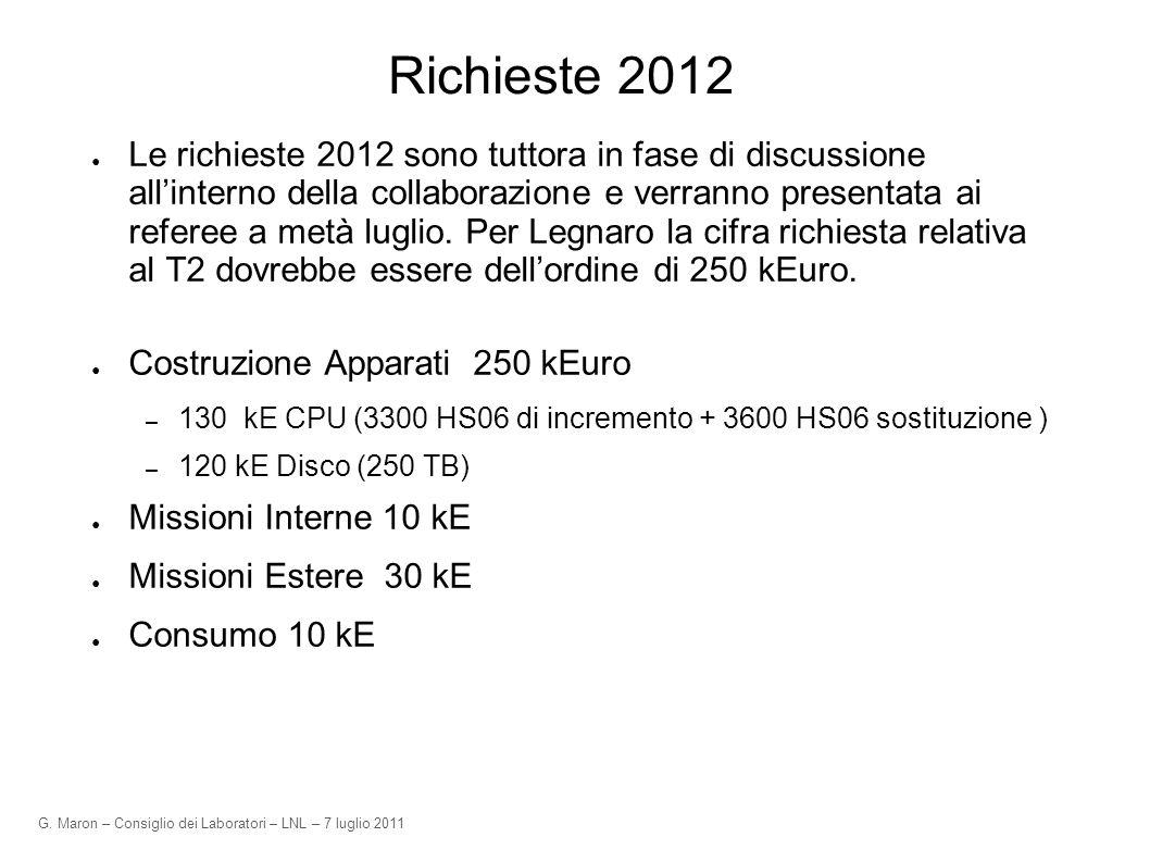 G. Maron – Consiglio dei Laboratori – LNL – 7 luglio 2011 Richieste 2012 Costruzione Apparati 250 kEuro – 130 kE CPU (3300 HS06 di incremento + 3600 H