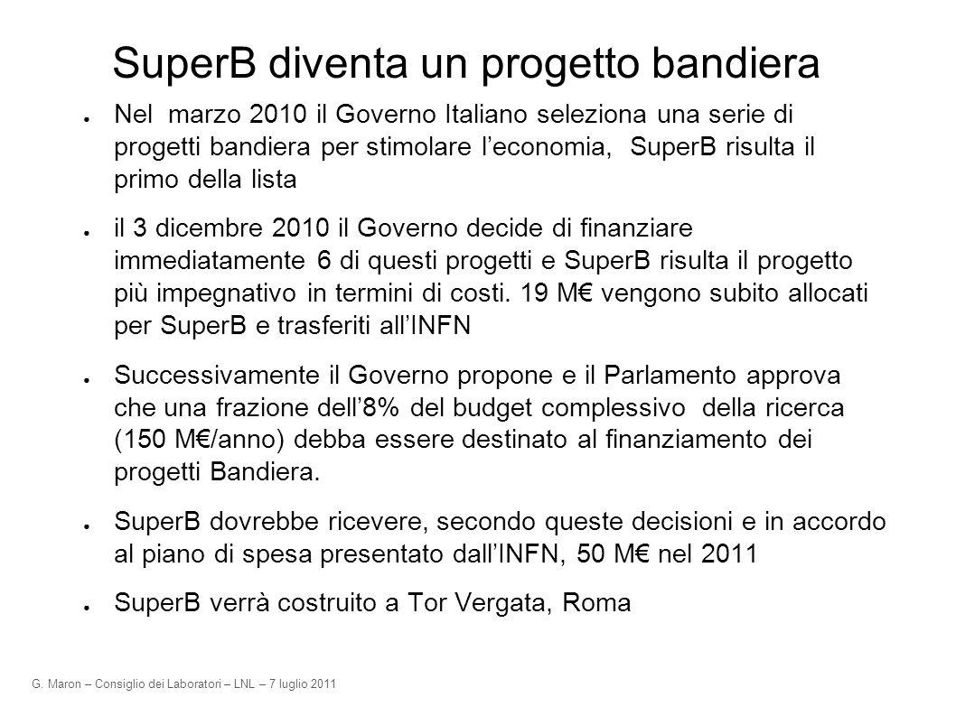 G. Maron – Consiglio dei Laboratori – LNL – 7 luglio 2011 SuperB diventa un progetto bandiera Nel marzo 2010 il Governo Italiano seleziona una serie d