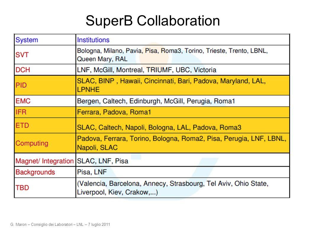 G. Maron – Consiglio dei Laboratori – LNL – 7 luglio 2011 SuperB Collaboration