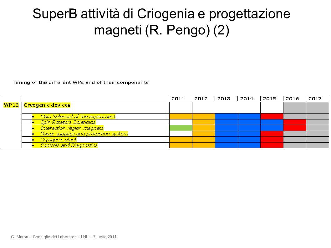 G. Maron – Consiglio dei Laboratori – LNL – 7 luglio 2011 SuperB attività di Criogenia e progettazione magneti (R. Pengo) (2)