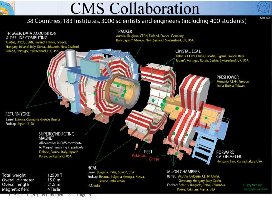 G. Maron – Consiglio dei Laboratori – LNL – 7 luglio 2011