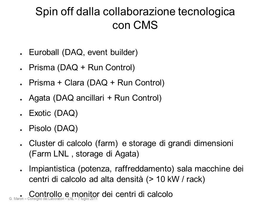 G. Maron – Consiglio dei Laboratori – LNL – 7 luglio 2011 Spin off dalla collaborazione tecnologica con CMS Euroball (DAQ, event builder) Prisma (DAQ