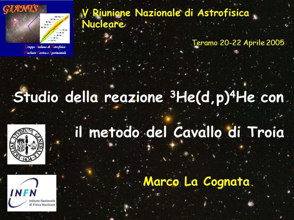 Marco La Cognata V Riunione Nazionale di Astrofisica Nucleare Teramo 20-22 Aprile 2005 Studio della reazione 3 He(d,p) 4 He con il metodo del Cavallo di Troia