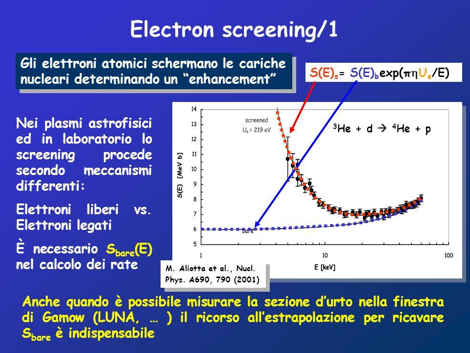 Gli elettroni atomici schermano le cariche nucleari determinando un enhancement S(E) s = S(E) b exp(π U e /E) Nei plasmi astrofisici ed in laboratorio lo screening procede secondo meccanismi differenti: Elettroni liberi vs.