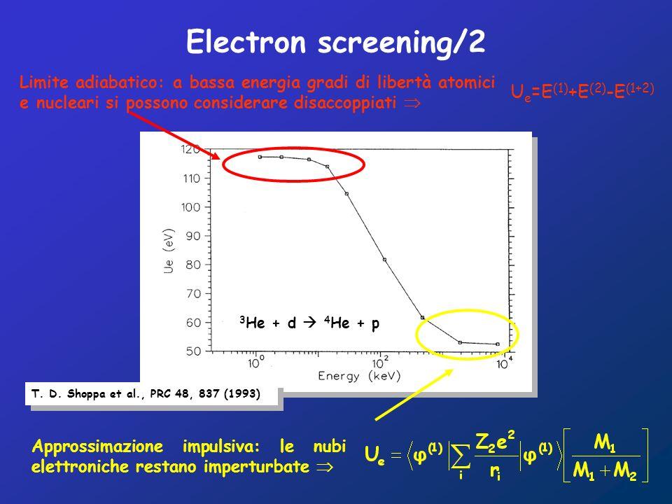Limite adiabatico: a bassa energia gradi di libertà atomici e nucleari si possono considerare disaccoppiati 3 He + d 4 He + p Electron screening/2 T.
