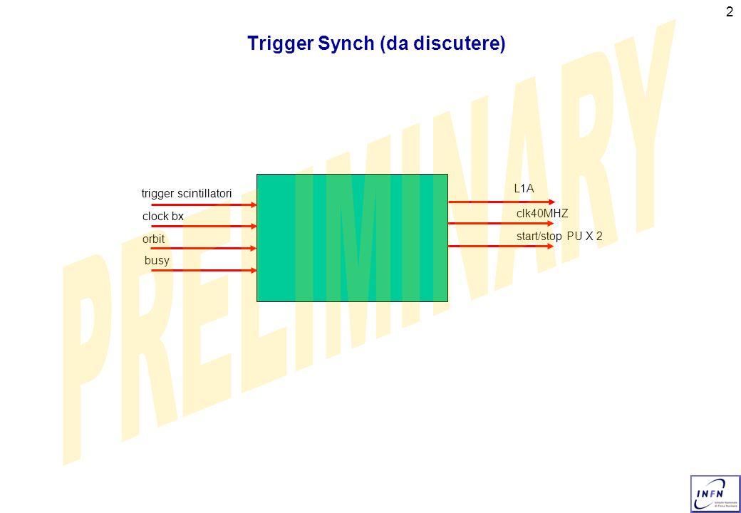 3 Da discutere 1.Data Storage 1.Evitare se possibile il central data recording del cern (va su Castor).