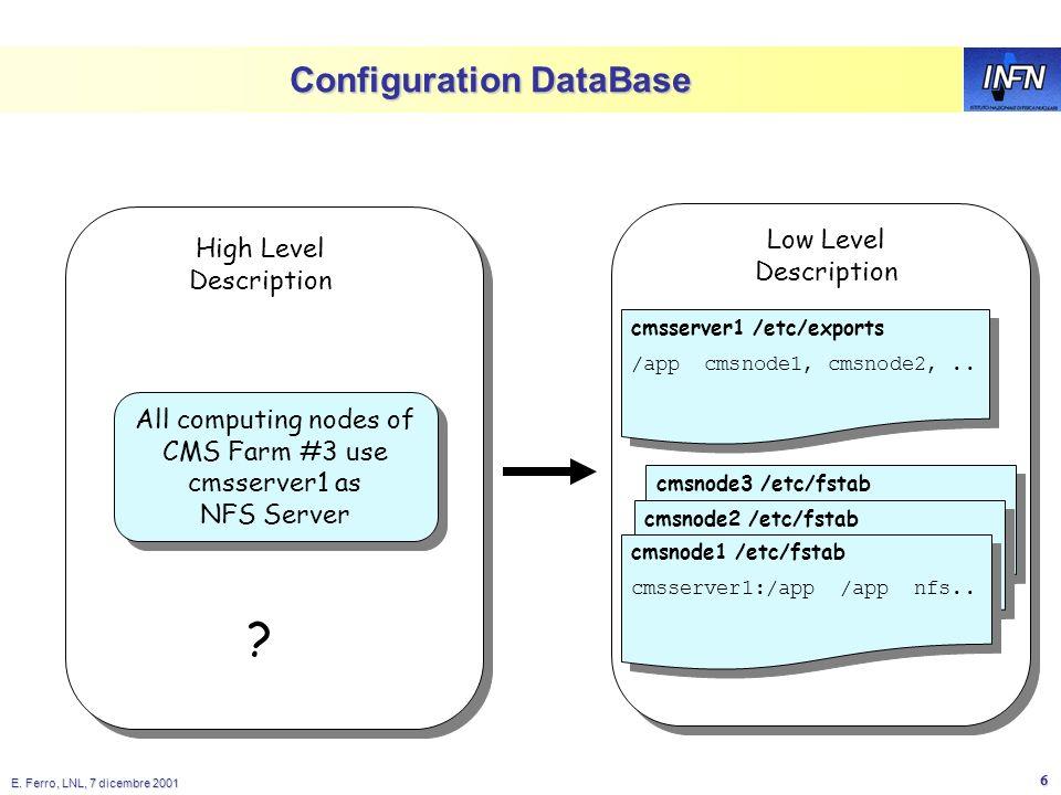 E. Ferro, LNL, 7 dicembre 2001 5 Configuration Management diagram High Level Description Low Leve Description Cache Configuration Manager Local Proces