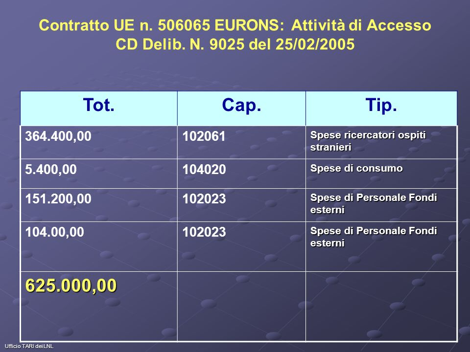 Ufficio TARI dei LNL Contratto UE n. 506065 EURONS: Attività di Accesso CD Delib. N. 9025 del 25/02/2005 Tot.Cap.Tip. 364.400,00102061 Spese ricercato