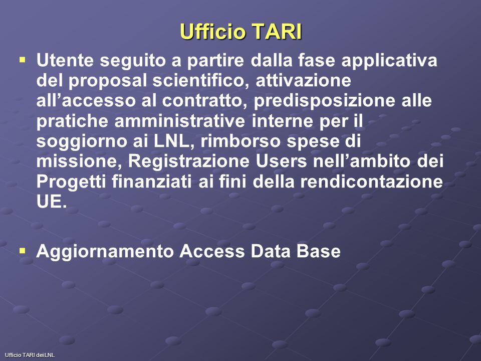 Ufficio TARI dei LNL Ufficio TARI Utente seguito a partire dalla fase applicativa del proposal scientifico, attivazione allaccesso al contratto, predi