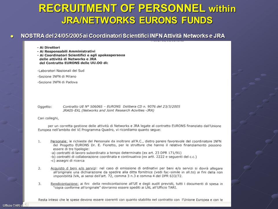 Ufficio TARI dei LNL RECRUITMENT OF PERSONNEL within JRA/NETWORKS EURONS FUNDS in INFN structures: LNL: JRA02 AGATA (Respons.
