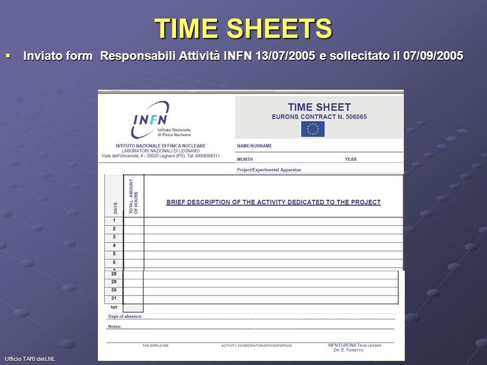 Ufficio TARI dei LNL TIME SHEETS Inviato form Responsabili Attività INFN 13/07/2005 e sollecitato il 07/09/2005 Inviato form Responsabili Attività INFN 13/07/2005 e sollecitato il 07/09/2005
