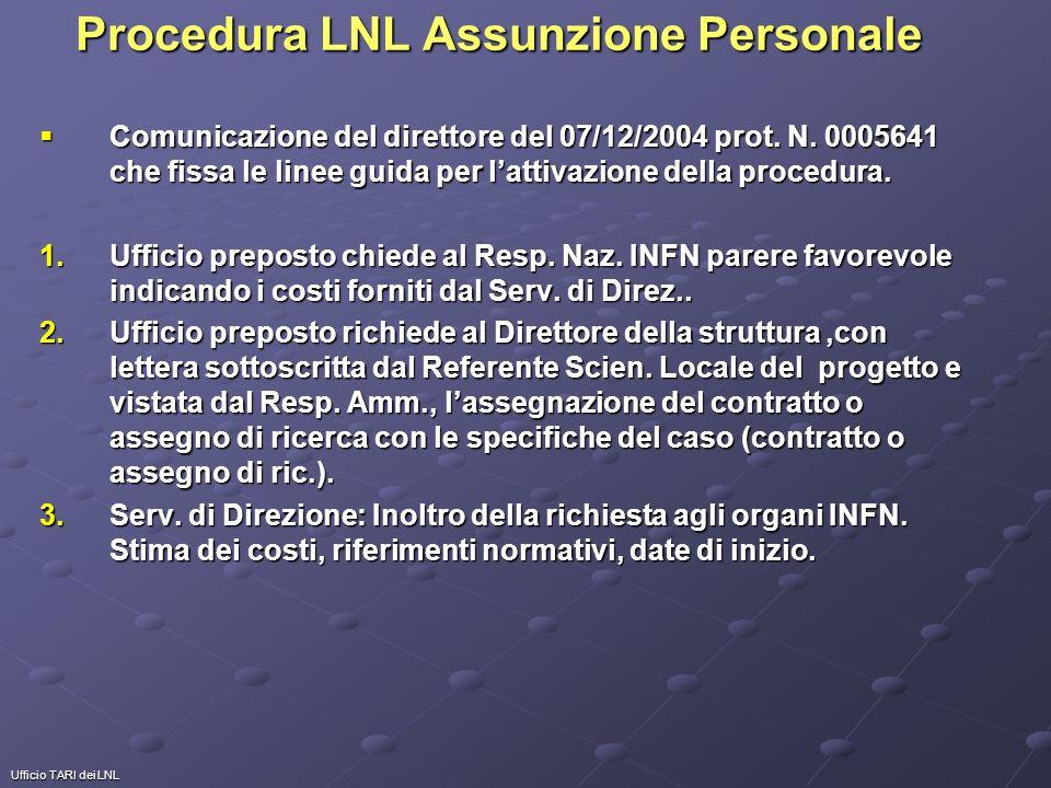 Ufficio TARI dei LNL Procedura LNL Assunzione Personale Comunicazione del direttore del 07/12/2004 prot. N. 0005641 che fissa le linee guida per latti