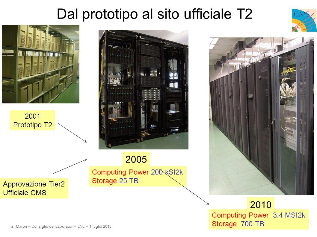 G. Maron – Consiglio dei Laboratori – LNL – 1 luglio 2010 Dal prototipo al sito ufficiale T2 2005 2010 2001 Prototipo T2 Computing Power 200 kSI2k Sto