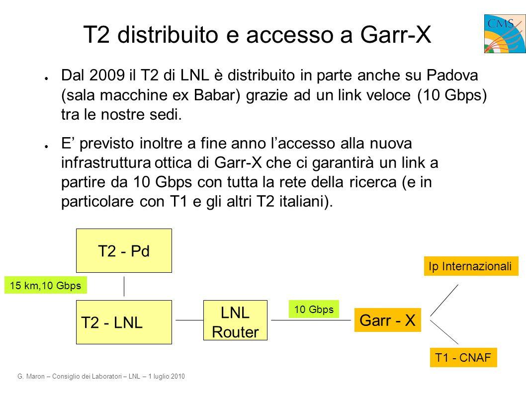 G. Maron – Consiglio dei Laboratori – LNL – 1 luglio 2010 T2 distribuito e accesso a Garr-X Dal 2009 il T2 di LNL è distribuito in parte anche su Pado