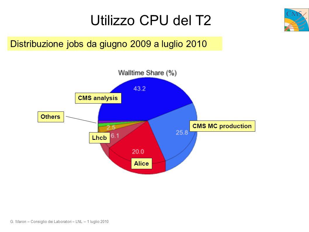 G. Maron – Consiglio dei Laboratori – LNL – 1 luglio 2010 Utilizzo CPU del T2 Others Distribuzione jobs da giugno 2009 a luglio 2010 CMS MC production