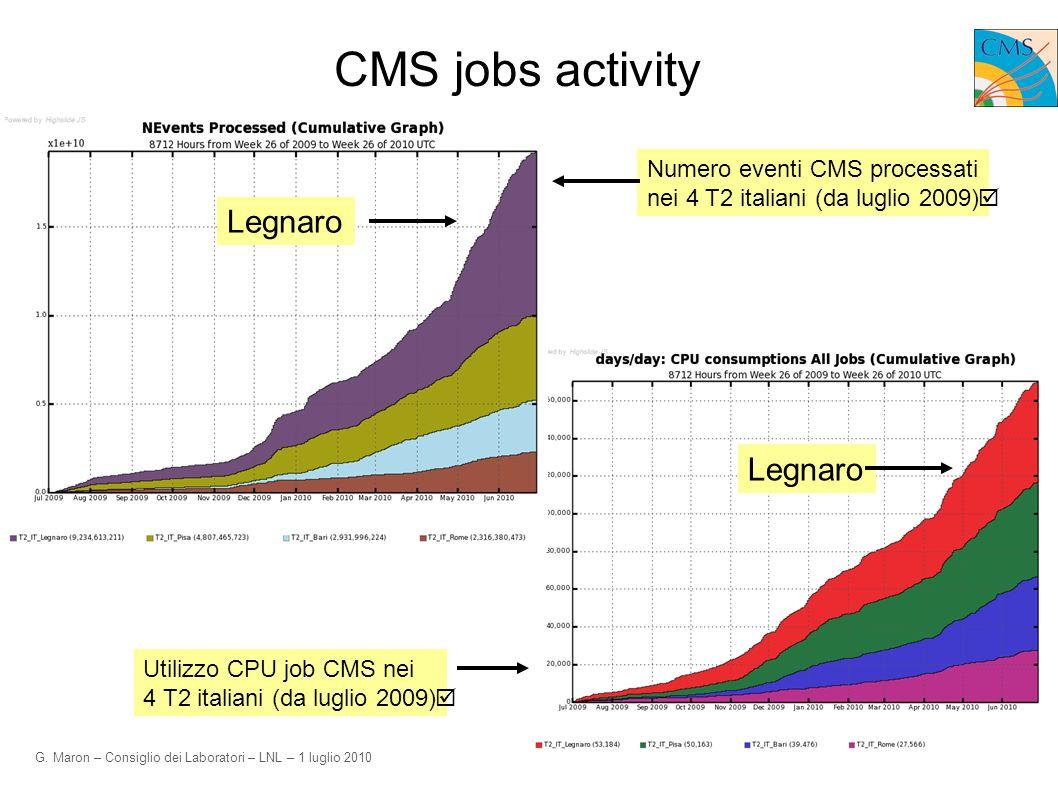 G. Maron – Consiglio dei Laboratori – LNL – 1 luglio 2010 CMS jobs activity Numero eventi CMS processati nei 4 T2 italiani (da luglio 2009) Utilizzo C