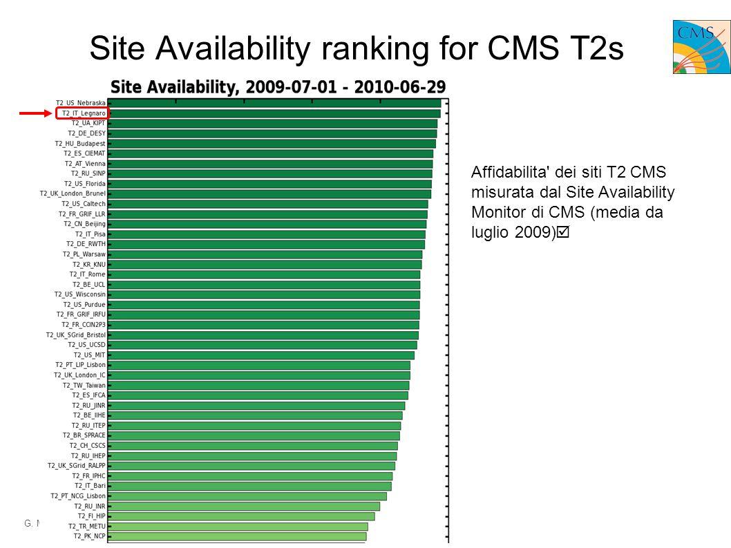 G. Maron – Consiglio dei Laboratori – LNL – 1 luglio 2010 Site Availability ranking for CMS T2s Affidabilita' dei siti T2 CMS misurata dal Site Availa
