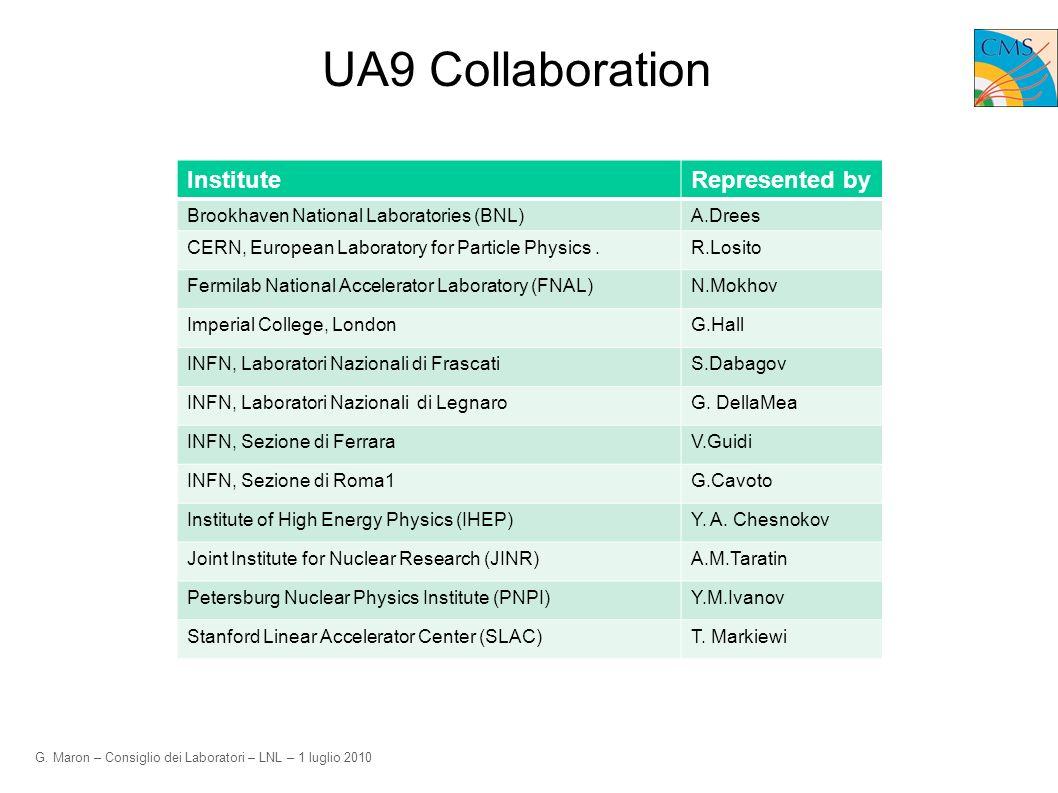 G. Maron – Consiglio dei Laboratori – LNL – 1 luglio 2010 UA9 Collaboration InstituteRepresented by Brookhaven National Laboratories (BNL)A.Drees CERN