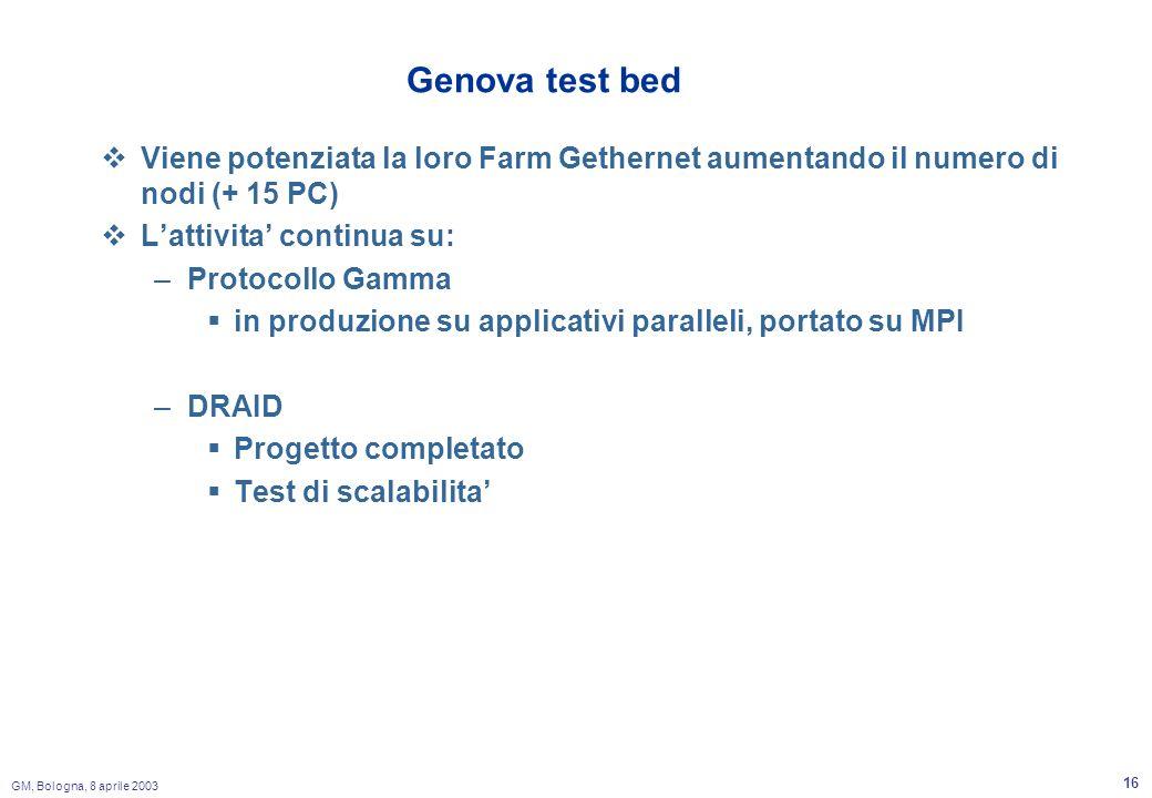 GM, Bologna, 8 aprile 2003 16 Genova test bed Viene potenziata la loro Farm Gethernet aumentando il numero di nodi (+ 15 PC) Lattivita continua su: –Protocollo Gamma in produzione su applicativi paralleli, portato su MPI –DRAID Progetto completato Test di scalabilita