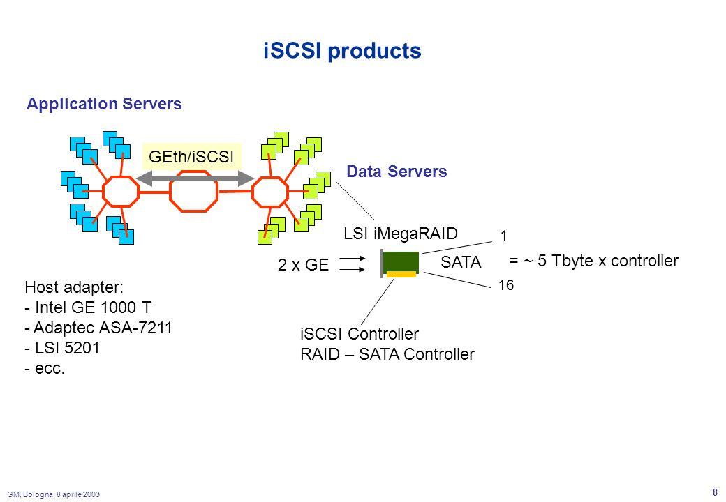 GM, Bologna, 8 aprile 2003 8 iSCSI products GEth/iSCSI Application Servers Data Servers Host adapter: - Intel GE 1000 T - Adaptec ASA-7211 - LSI 5201 - ecc.
