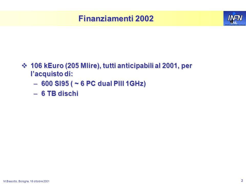 LNL M.Biasotto, Bologna, 18 ottobre 2001 2 Finanziamenti 2002 106 kEuro (205 Mlire), tutti anticipabili al 2001, per lacquisto di: 106 kEuro (205 Mlire), tutti anticipabili al 2001, per lacquisto di: –600 SI95 ( ~ 6 PC dual PIII 1GHz) –6 TB dischi