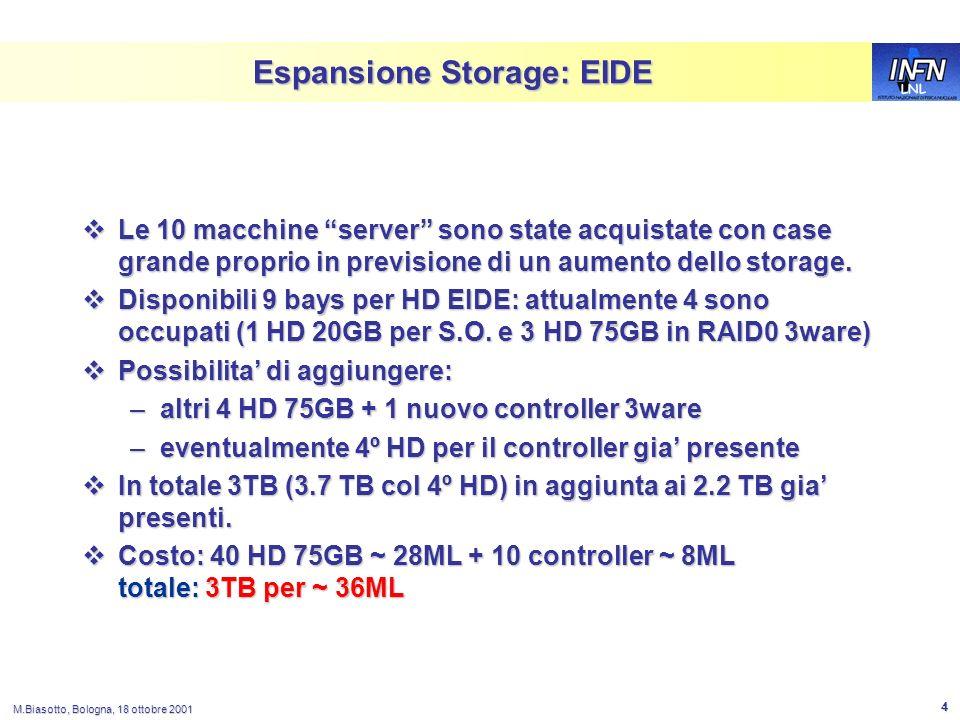 LNL M.Biasotto, Bologna, 18 ottobre 2001 4 Espansione Storage: EIDE Le 10 macchine server sono state acquistate con case grande proprio in previsione di un aumento dello storage.