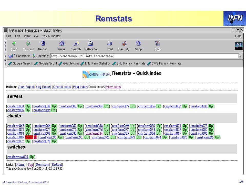 M.Biasotto, Padova, 6 dicembre 2001 9 Monitoring Inizialmente con MRTG Inizialmente con MRTG –pesante impatto sul server (gateway) –instabile: molti problemi quando un nodo non risponde Investigati diversi altri sistemi di monitoring basati su RRDtool ( NRG, Orca,...
