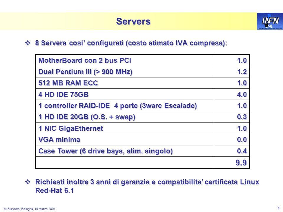 LNL M.Biasotto, Bologna, 19 marzo 2001 3 Servers 8 Servers cosi configurati (costo stimato IVA compresa): 8 Servers cosi configurati (costo stimato IVA compresa): MotherBoard con 2 bus PCI 1.0 Dual Pentium III (> 900 MHz) 1.2 512 MB RAM ECC 1.0 4 HD IDE 75GB 4.0 1 controller RAID-IDE 4 porte (3ware Escalade) 1.0 1 HD IDE 20GB (O.S.