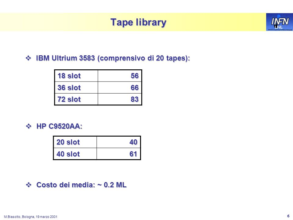 LNL M.Biasotto, Bologna, 19 marzo 2001 6 Tape library IBM Ultrium 3583 (comprensivo di 20 tapes): IBM Ultrium 3583 (comprensivo di 20 tapes): 18 slot