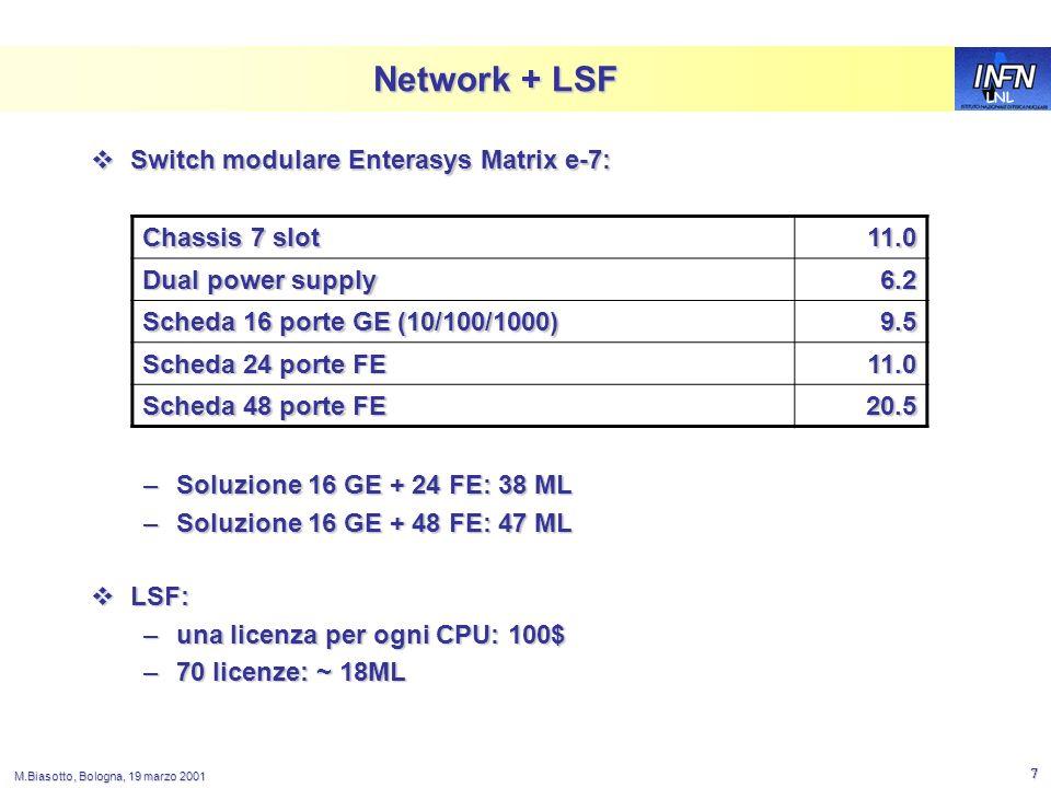 LNL M.Biasotto, Bologna, 19 marzo 2001 8 Risorse totali Disk Storage: Disk Storage: –8 x 300GB sui servers: 2.4TB –25 x 225GB sui clients: 5.6TB –totale: ~ 8TB Tape Storage: Tape Storage: –~ 7TB CPU: CPU: –Pentium III 1GHz: ~50 SI95 –totale: ~ 3300 SI95 Network (banda LNL): Network (banda LNL): –34 Mb richiesti e disponibili a breve –155 Mb per fine 2001?