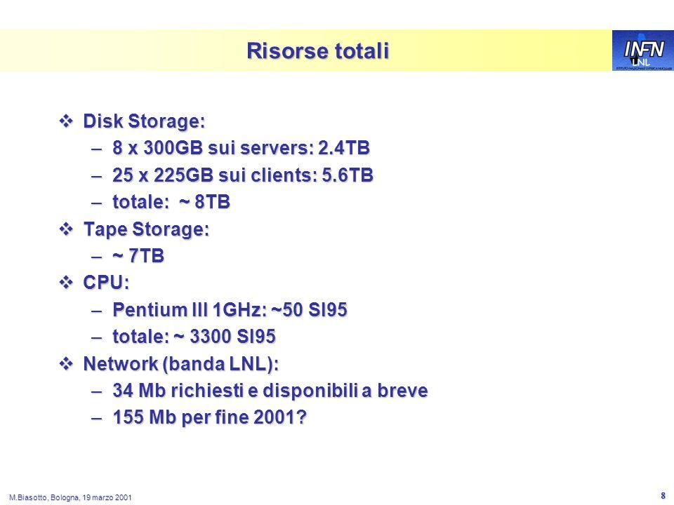 LNL M.Biasotto, Bologna, 19 marzo 2001 8 Risorse totali Disk Storage: Disk Storage: –8 x 300GB sui servers: 2.4TB –25 x 225GB sui clients: 5.6TB –totale: ~ 8TB Tape Storage: Tape Storage: –~ 7TB CPU: CPU: –Pentium III 1GHz: ~50 SI95 –totale: ~ 3300 SI95 Network (banda LNL): Network (banda LNL): –34 Mb richiesti e disponibili a breve –155 Mb per fine 2001