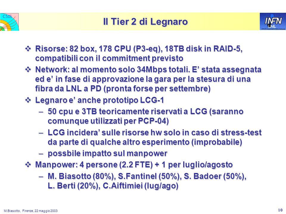 LNL CMS M.Biasotto, Firenze, 22 maggio 2003 10 Il Tier 2 di Legnaro Risorse: 82 box, 178 CPU (P3-eq), 18TB disk in RAID-5, compatibili con il commitment previsto Risorse: 82 box, 178 CPU (P3-eq), 18TB disk in RAID-5, compatibili con il commitment previsto Network: al momento solo 34Mbps totali.