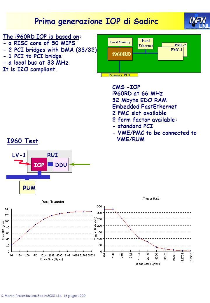 LNL G. Maron, Presentazione Sadirc2000, LNL, 16 giugno 1999 Prima generazione IOP di Sadirc The i960RD IOP is based on: - a RISC core of 50 MIPS - 2 P