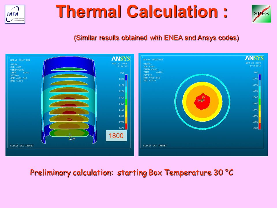Thermal Calculation : Thermal Calculation : Preliminary calculation: starting Box Temperature 30 °C Preliminary calculation: starting Box Temperature 30 °C 1800 (Similar results obtained with ENEA and Ansys codes)